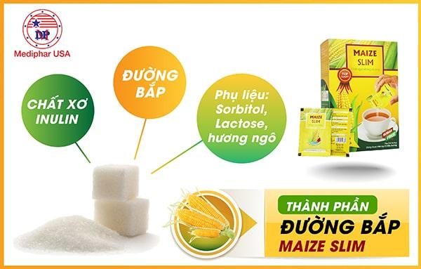Thành phần đường bắp Maize Slim
