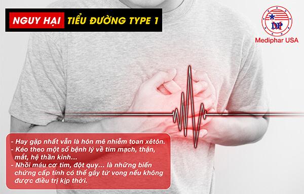 Biến chứng của bệnh tiểu đường Type 1